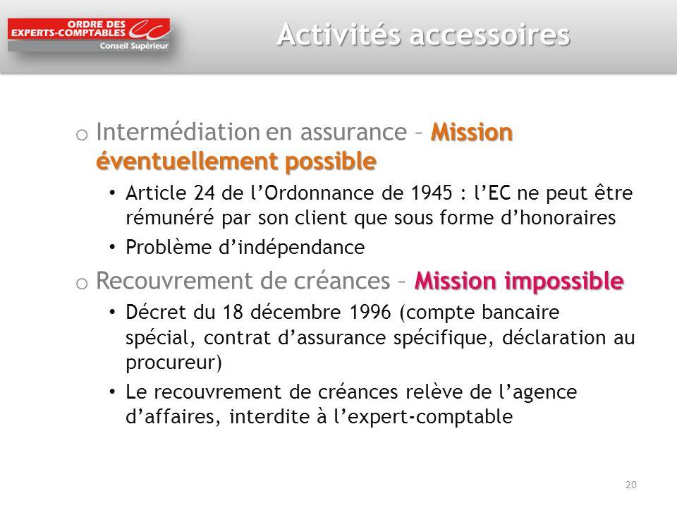 Activités accessoires Mission éventuellement possible o Intermédiation en assurance – Mission éventuellement possible Article 24 de lOrdonnance de 194