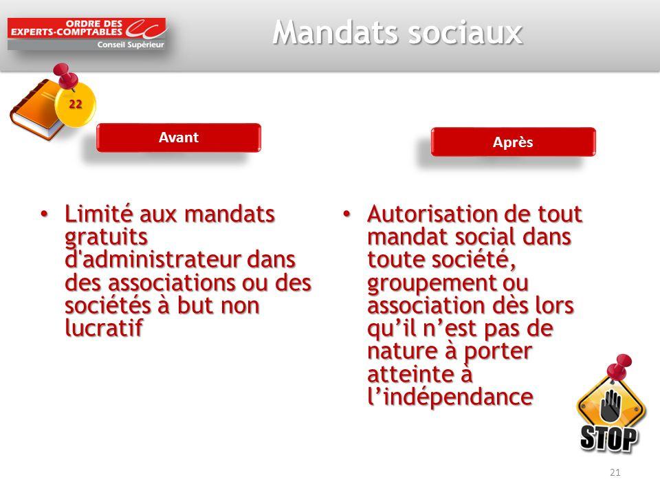 Mandats sociaux Limité aux mandats gratuits d'administrateur dans des associations ou des sociétés à but non lucratif Limité aux mandats gratuits d'ad