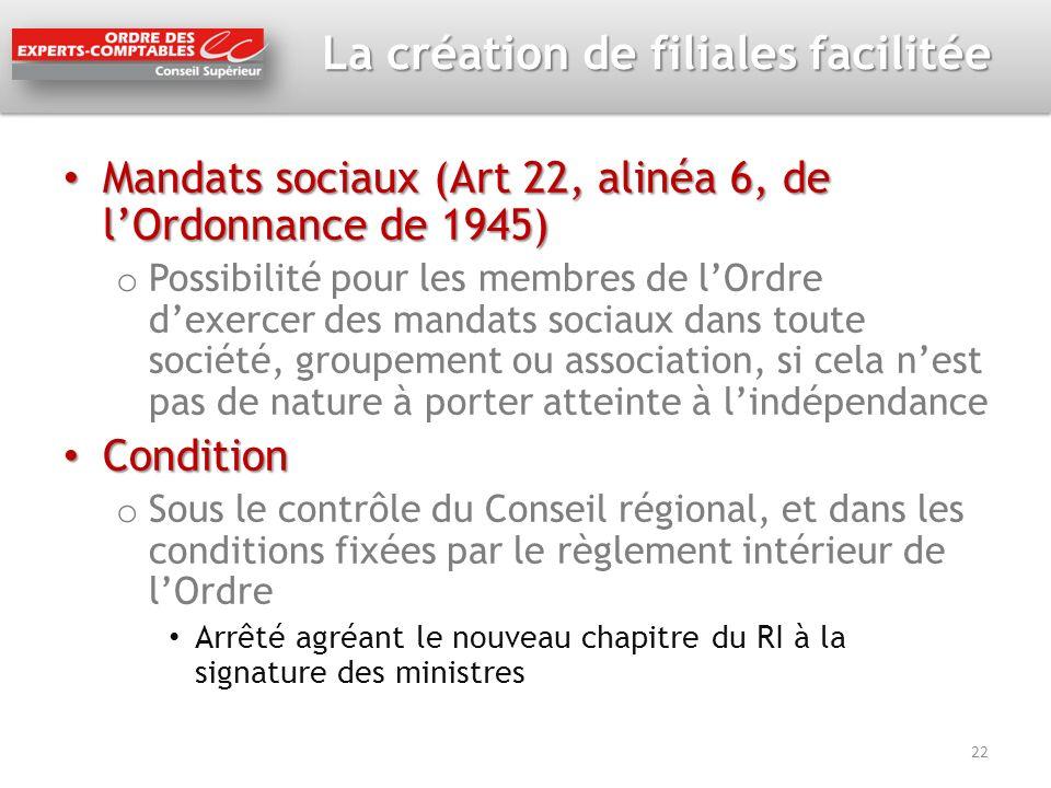 La création de filiales facilitée Mandats sociaux (Art 22, alinéa 6, de lOrdonnance de 1945) Mandats sociaux (Art 22, alinéa 6, de lOrdonnance de 1945