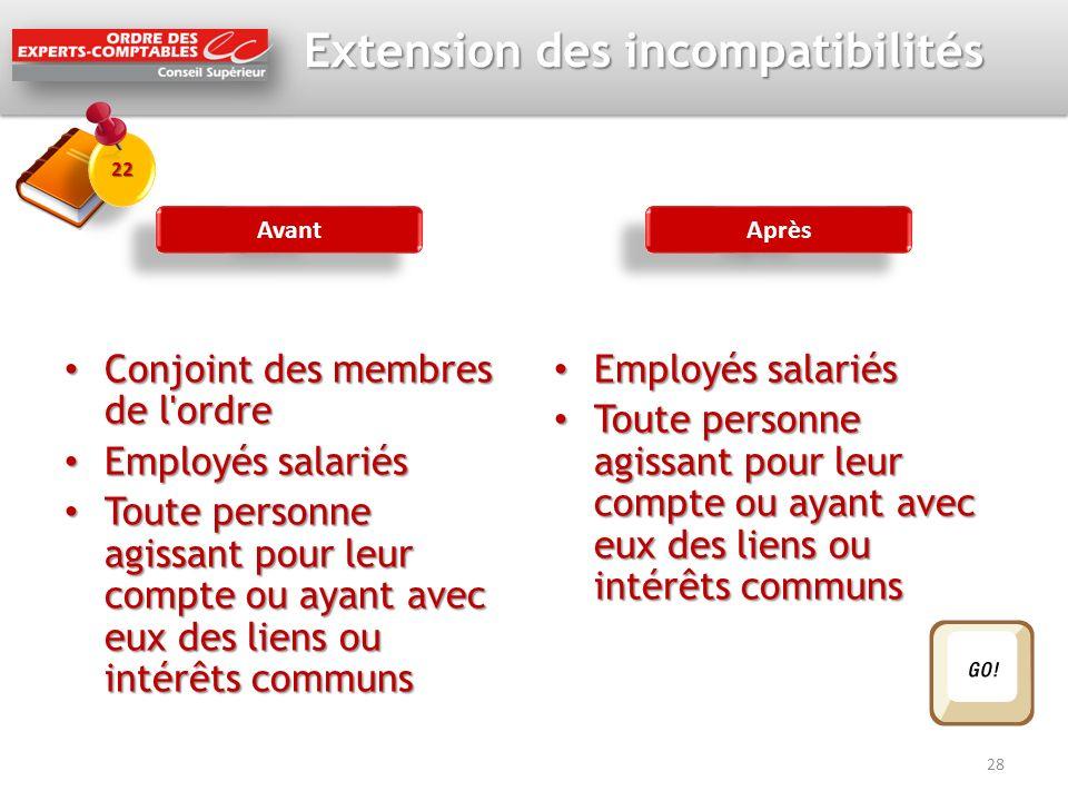 Extension des incompatibilités Conjoint des membres de l'ordre Conjoint des membres de l'ordre Employés salariés Employés salariés Toute personne agis