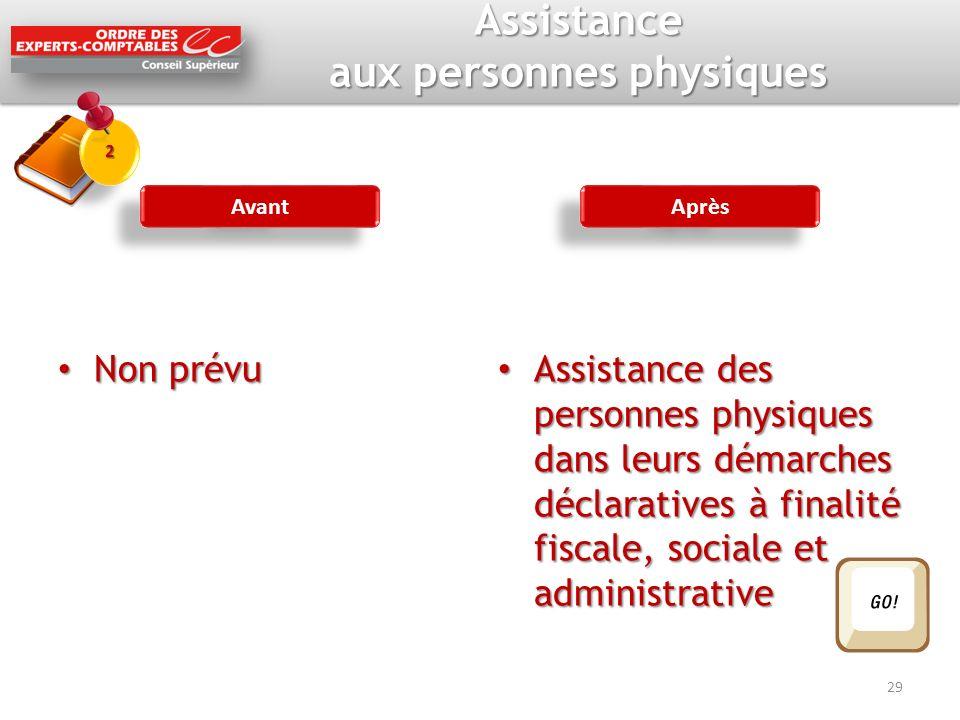 Assistance aux personnes physiques Non prévu Non prévu Assistance des personnes physiques dans leurs démarches déclaratives à finalité fiscale, social