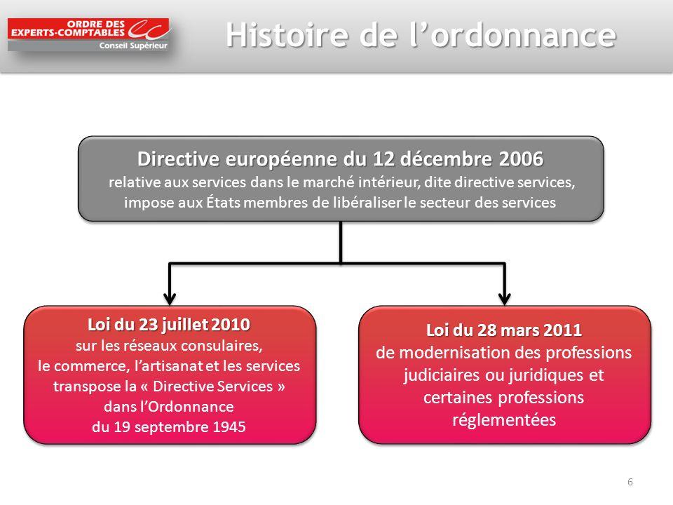 Histoire de lordonnance Directive européenne du 12 décembre 2006 relative aux services dans le marché intérieur, dite directive services, impose aux É