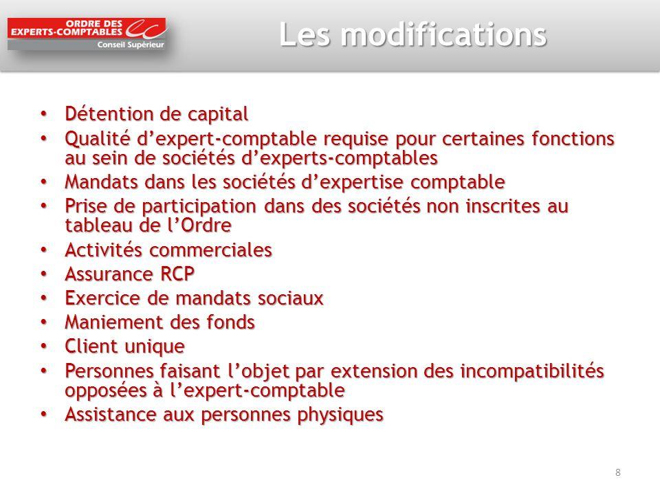 Les modifications Détention de capital Détention de capital Qualité dexpert-comptable requise pour certaines fonctions au sein de sociétés dexperts-co