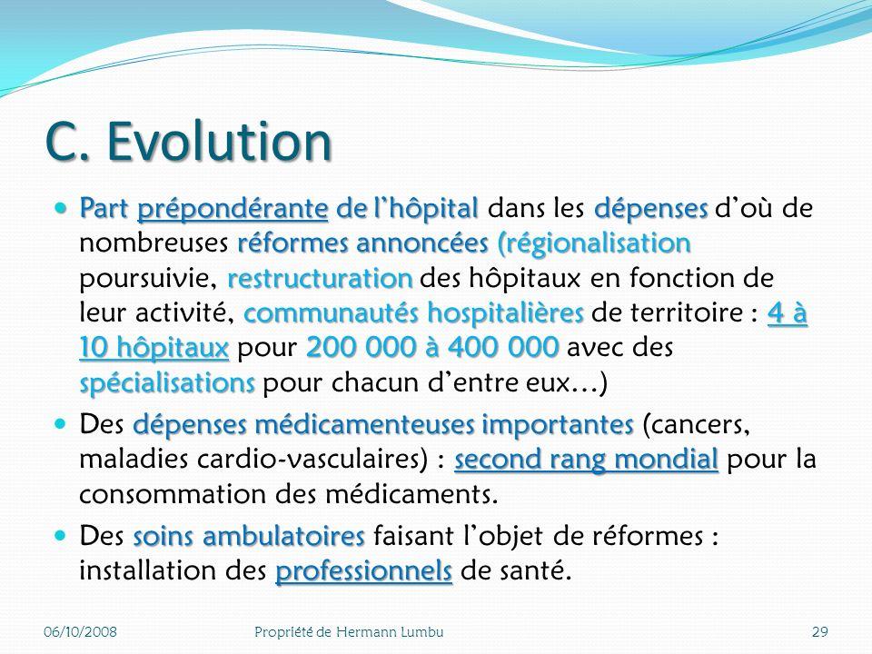 B. La consommation médicale en 2006 (%) 06/10/200828Propriété de Hermann Lumbu