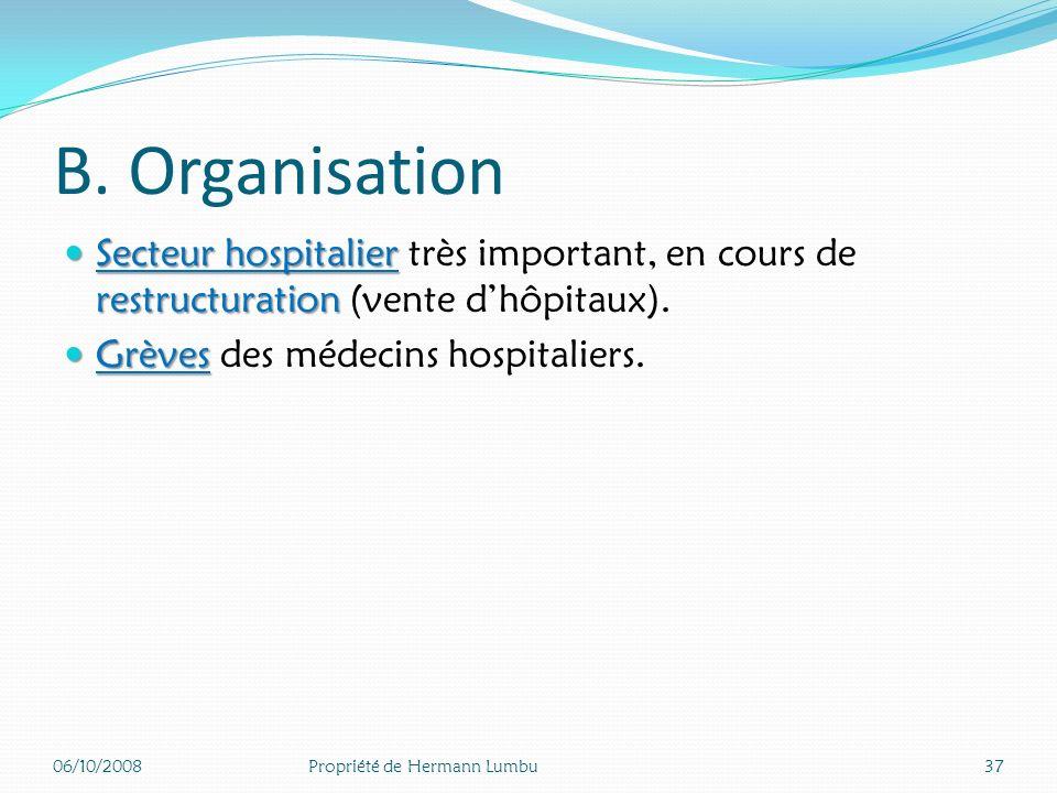 B. Organisation Négociation des tarifs Négociation des tarifs entre associations de médecins de ville et caisses. Médecine de ville adhérents Médecine