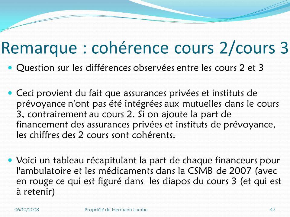 Conclusion atout considérable pour la France et lAllemagne : quasi généralisée Un atout considérable pour la France et lAllemagne : une couverture qua