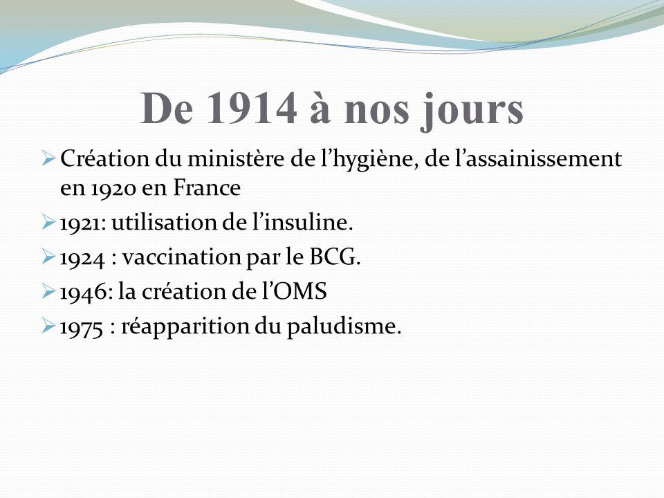 De 1914 à nos jours Création du ministère de lhygiène, de lassainissement en 1920 en France 1921: utilisation de linsuline. 1924 : vaccination par le
