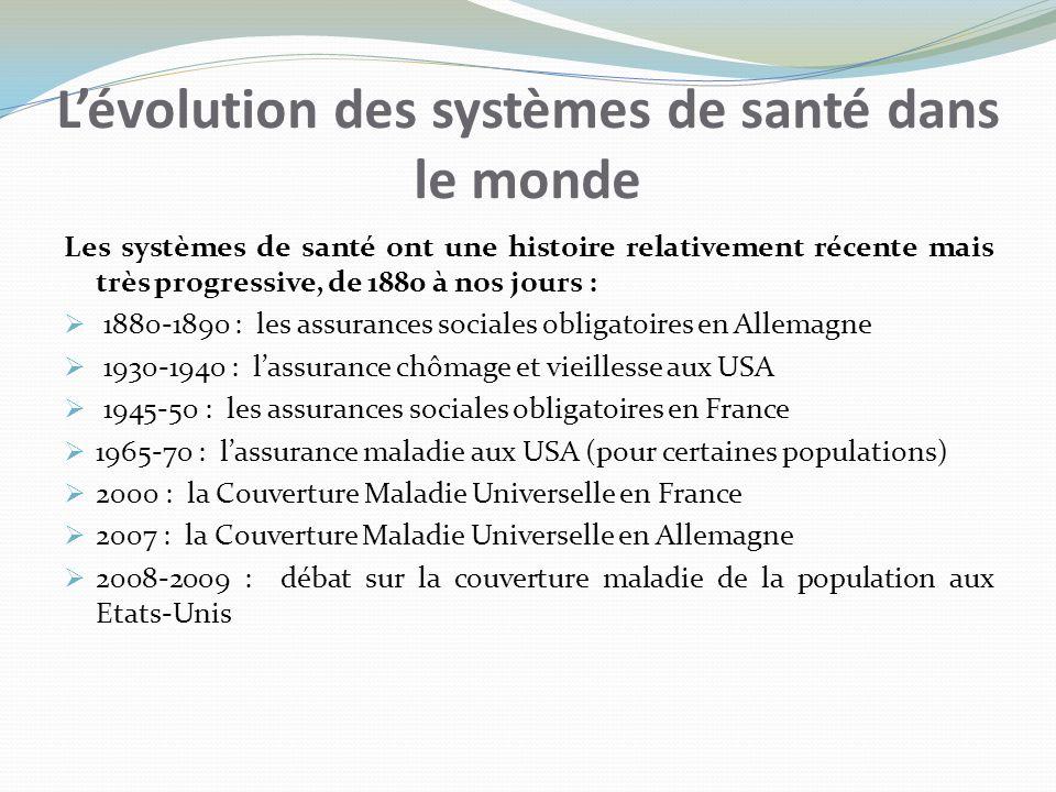 Lévolution des systèmes de santé dans le monde Les systèmes de santé ont une histoire relativement récente mais très progressive, de 1880 à nos jours