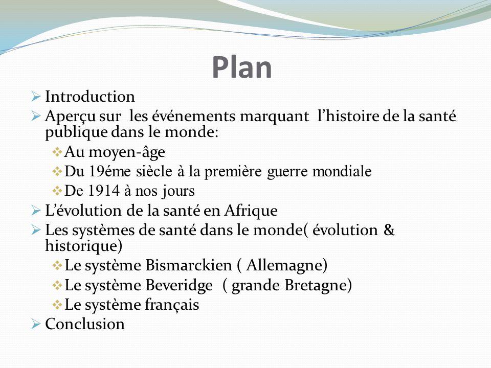 Plan Introduction Aperçu sur les événements marquant lhistoire de la santé publique dans le monde: Au moyen-âge Du 19éme siècle à la première guerre m