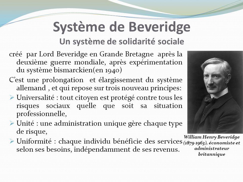 créé par Lord Beveridge en Grande Bretagne après la deuxième guerre mondiale, après expérimentation du système bismarckien(en 1940) Cest une prolongat