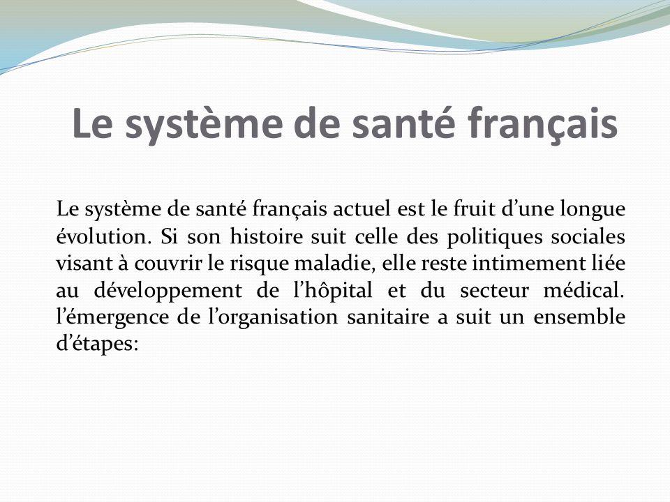 Le système de santé français Le système de santé français actuel est le fruit dune longue évolution. Si son histoire suit celle des politiques sociale