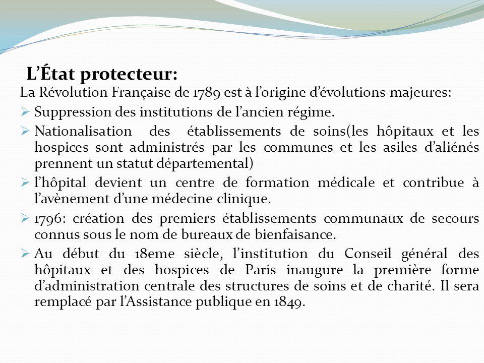 La Révolution Française de 1789 est à lorigine dévolutions majeures: Suppression des institutions de lancien régime. Nationalisation des établissement