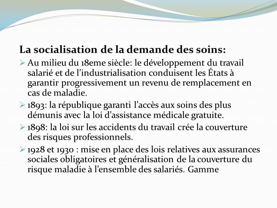 La socialisation de la demande des soins: Au milieu du 18eme siècle: le développement du travail salarié et de lindustrialisation conduisent les États