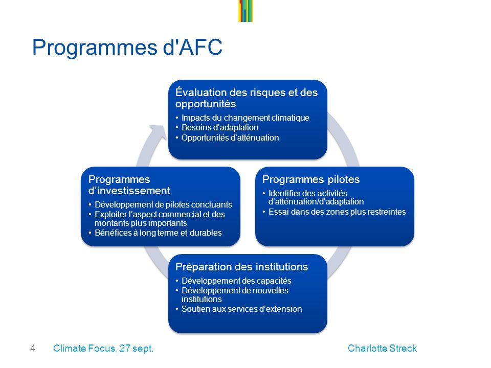 4 Programmes d AFC Climate Focus, 27 sept.