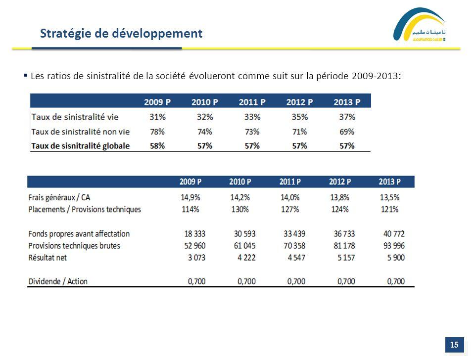 Stratégie de développement 15 Les ratios de sinistralité de la société évolueront comme suit sur la période 2009-2013: