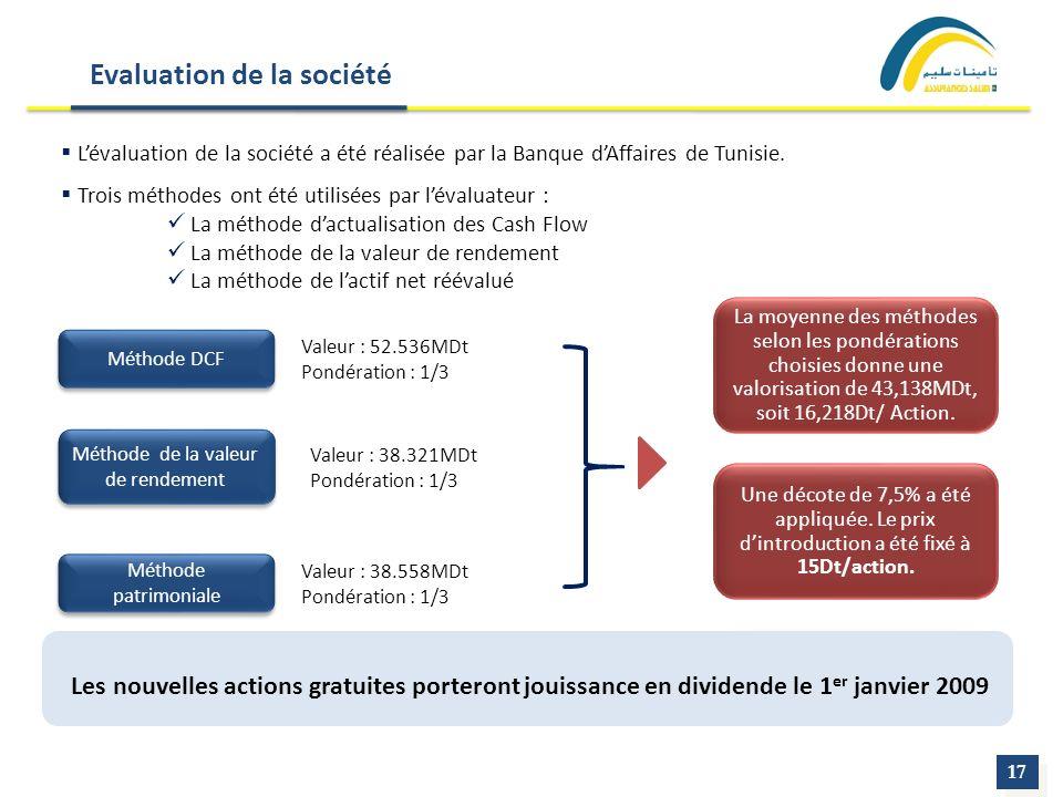 Evaluation de la société 17 Lévaluation de la société a été réalisée par la Banque dAffaires de Tunisie. Trois méthodes ont été utilisées par lévaluat