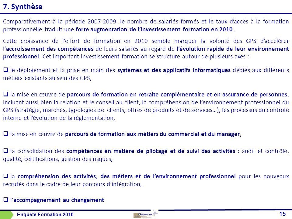 15 7. Synthèse Enquête Formation 2010 Comparativement à la période 2007-2009, le nombre de salariés formés et le taux daccès à la formation profession