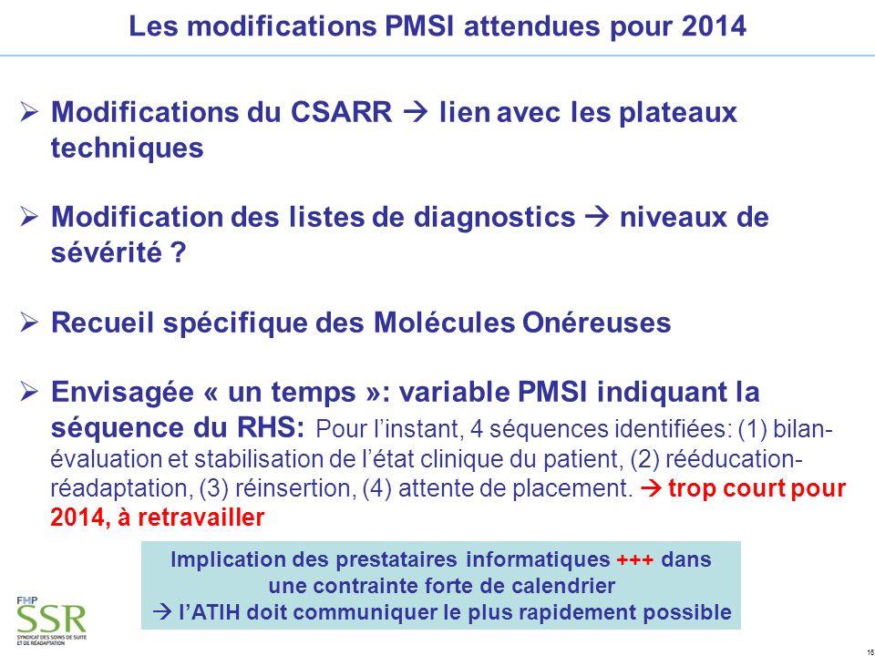 16 Les modifications PMSI attendues pour 2014 Modifications du CSARR lien avec les plateaux techniques Modification des listes de diagnostics niveaux de sévérité .