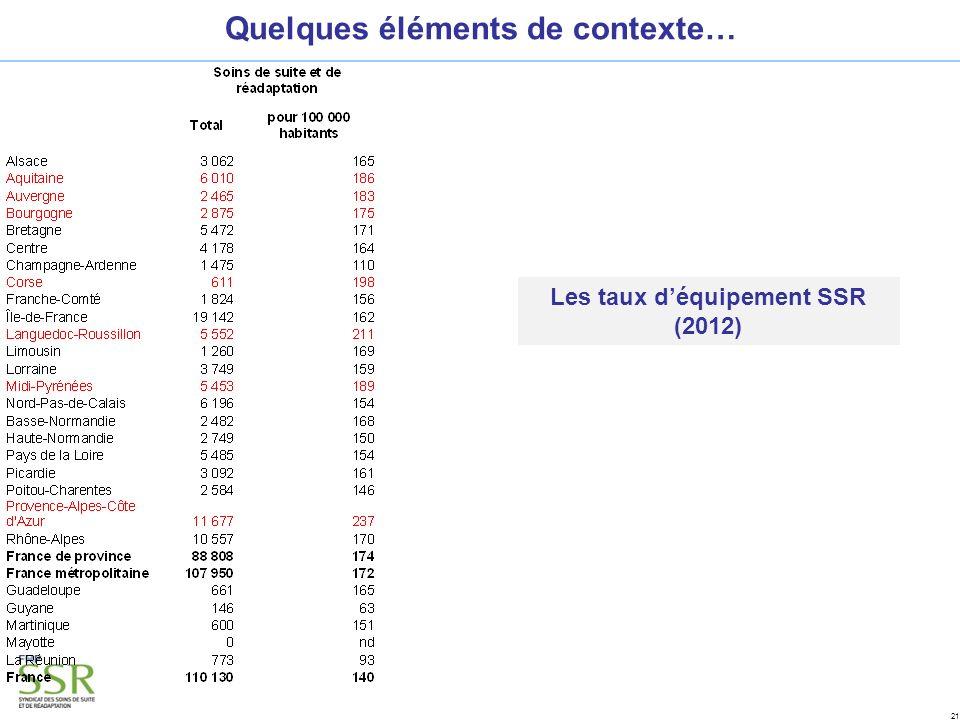 21 Quelques éléments de contexte… Les taux déquipement SSR (2012)