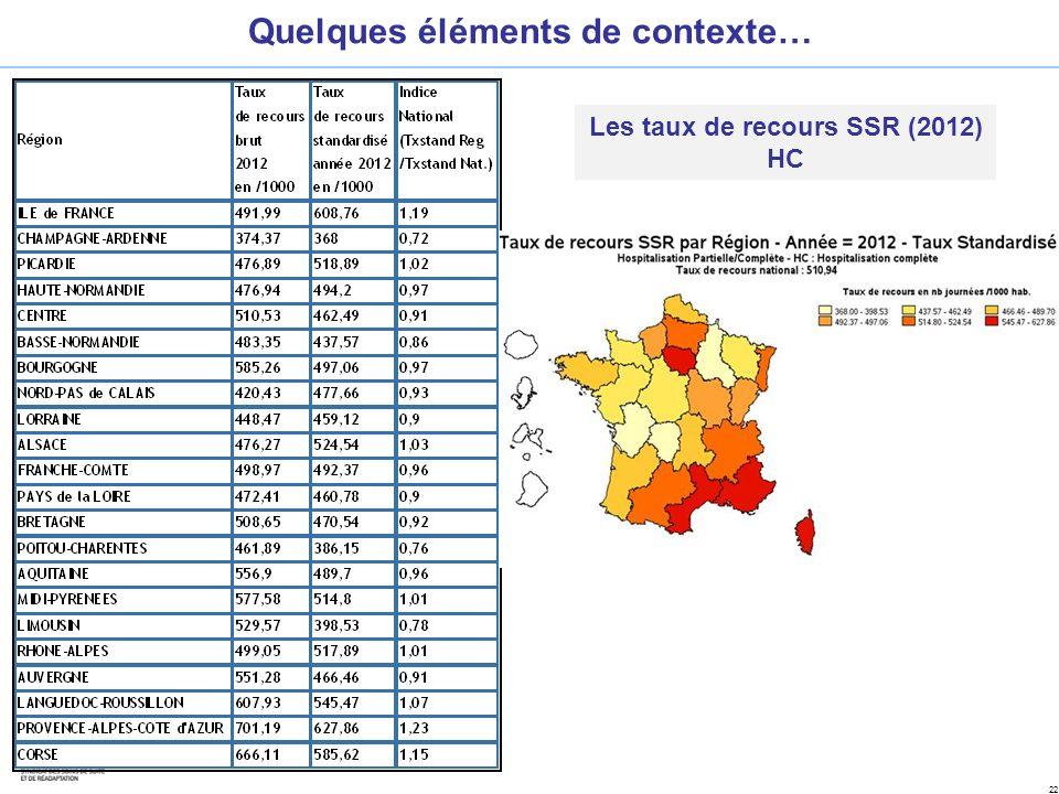 22 Quelques éléments de contexte… Les taux de recours SSR (2012) HC