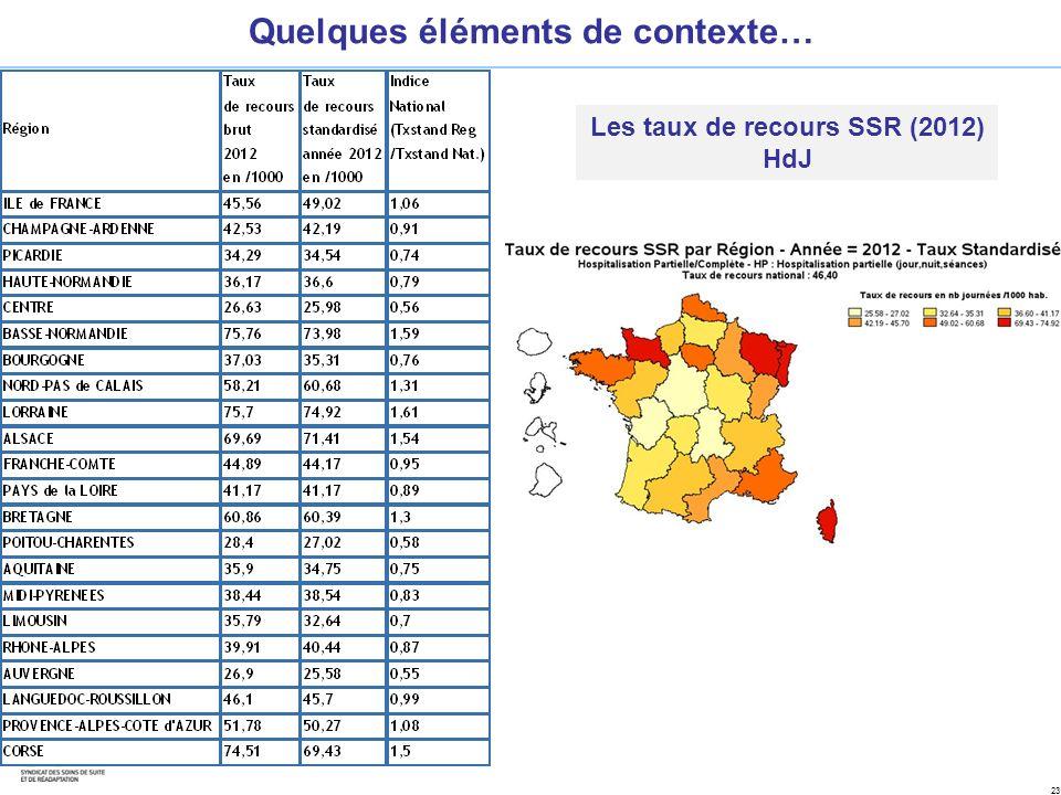 23 Quelques éléments de contexte… Les taux de recours SSR (2012) HdJ