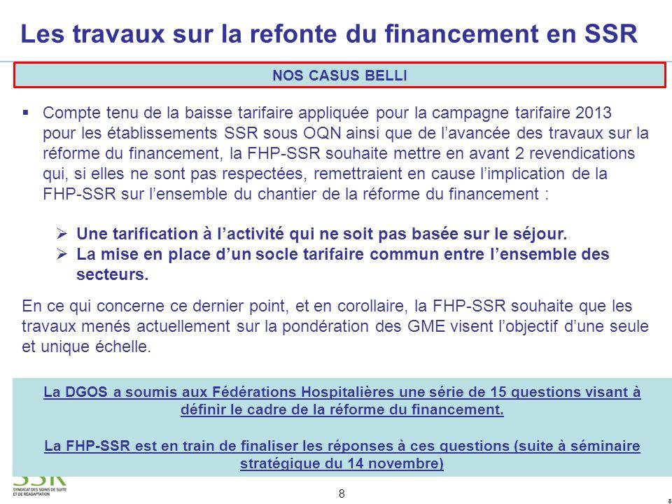 88 8 NOS CASUS BELLI Les travaux sur la refonte du financement en SSR Compte tenu de la baisse tarifaire appliquée pour la campagne tarifaire 2013 pour les établissements SSR sous OQN ainsi que de lavancée des travaux sur la réforme du financement, la FHP-SSR souhaite mettre en avant 2 revendications qui, si elles ne sont pas respectées, remettraient en cause limplication de la FHP-SSR sur lensemble du chantier de la réforme du financement : Une tarification à lactivité qui ne soit pas basée sur le séjour.