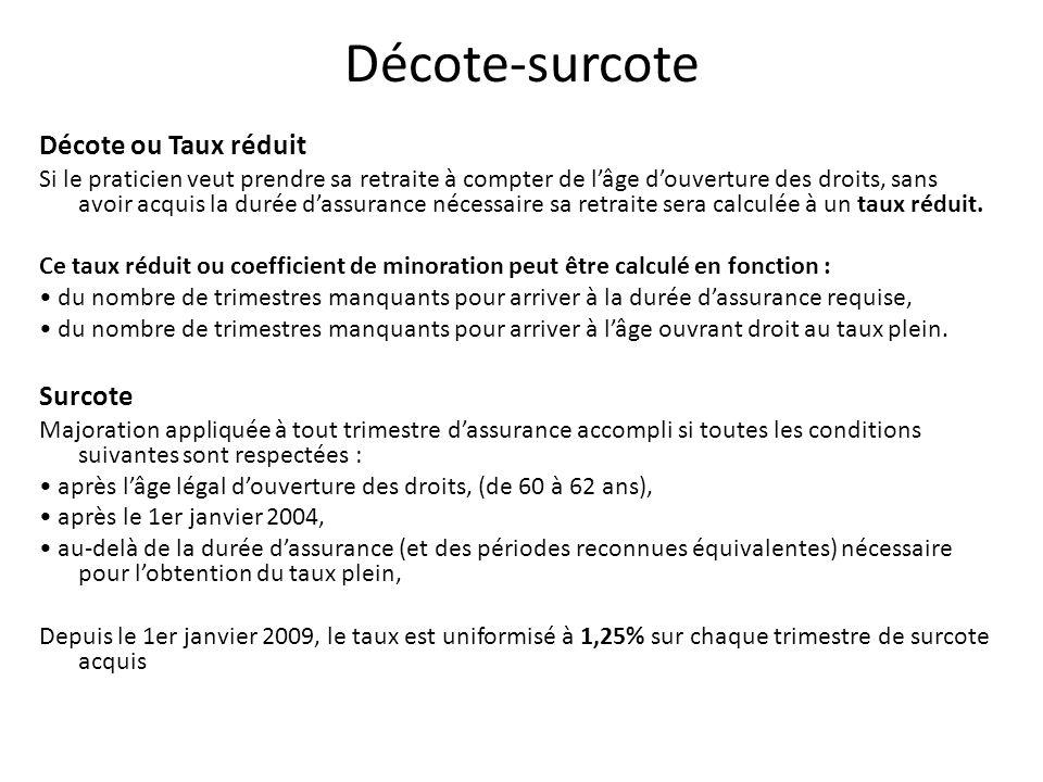 Décote-surcote Décote ou Taux réduit Si le praticien veut prendre sa retraite à compter de lâge douverture des droits, sans avoir acquis la durée dassurance nécessaire sa retraite sera calculée à un taux réduit.