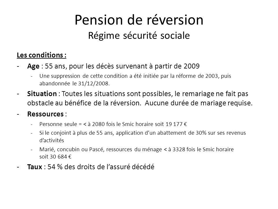 Pension de réversion Régime sécurité sociale Les conditions : -Age : 55 ans, pour les décès survenant à partir de 2009 -Une suppression de cette condition a été initiée par la réforme de 2003, puis abandonnée le 31/12/2008.