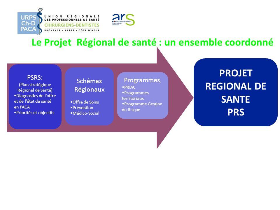 PSRS: (Plan stratégique Régional de Santé) Diagnostics de loffre et de létat de santé en PACA Priorités et objectifs Schémas Régionaux Offre de Soins