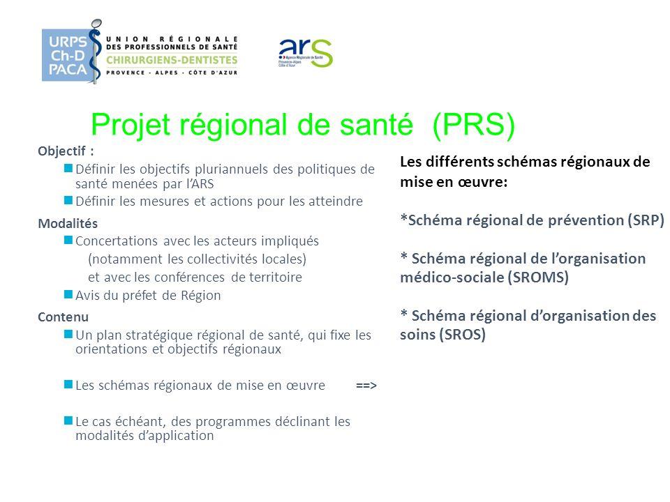 Projet régional de santé (PRS) Objectif : Définir les objectifs pluriannuels des politiques de santé menées par lARS Définir les mesures et actions po