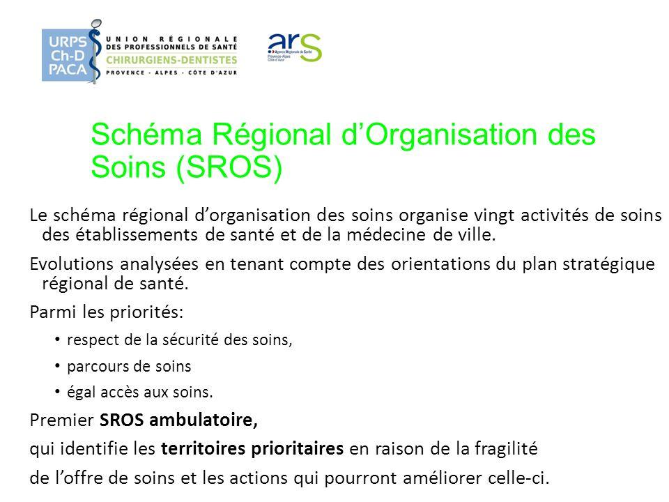 Schéma Régional dOrganisation des Soins (SROS) Le schéma régional dorganisation des soins organise vingt activités de soins des établissements de sant