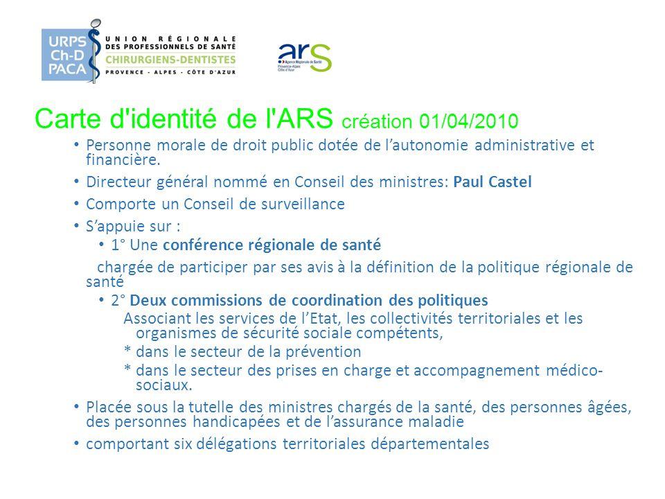 CODAMUPS (Comité départemental de laide médicale urgente de la permanence des soins et des transports sanitaires).