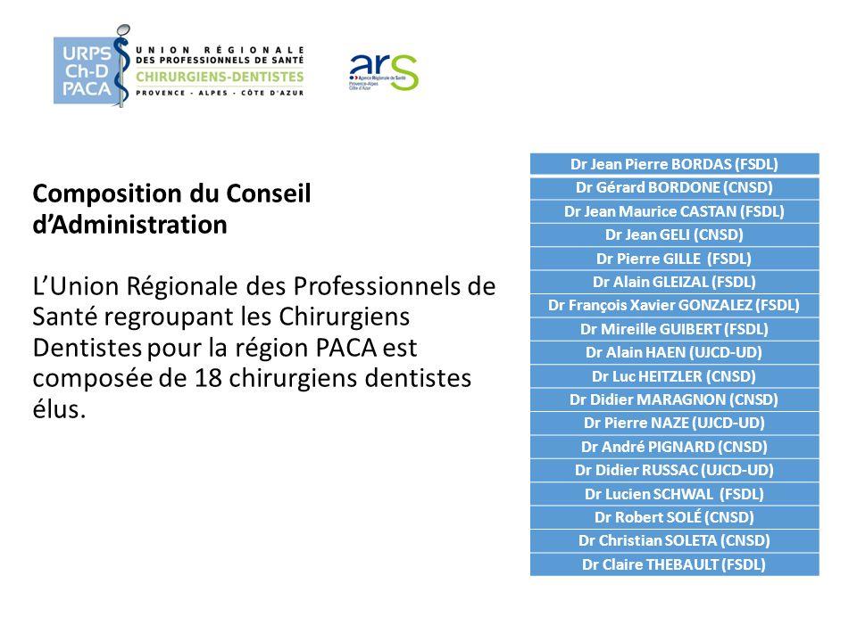 Composition du Conseil dAdministration LUnion Régionale des Professionnels de Santé regroupant les Chirurgiens Dentistes pour la région PACA est compo