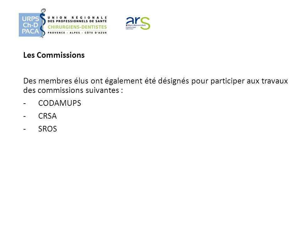 Les Commissions Des membres élus ont également été désignés pour participer aux travaux des commissions suivantes : -CODAMUPS -CRSA -SROS