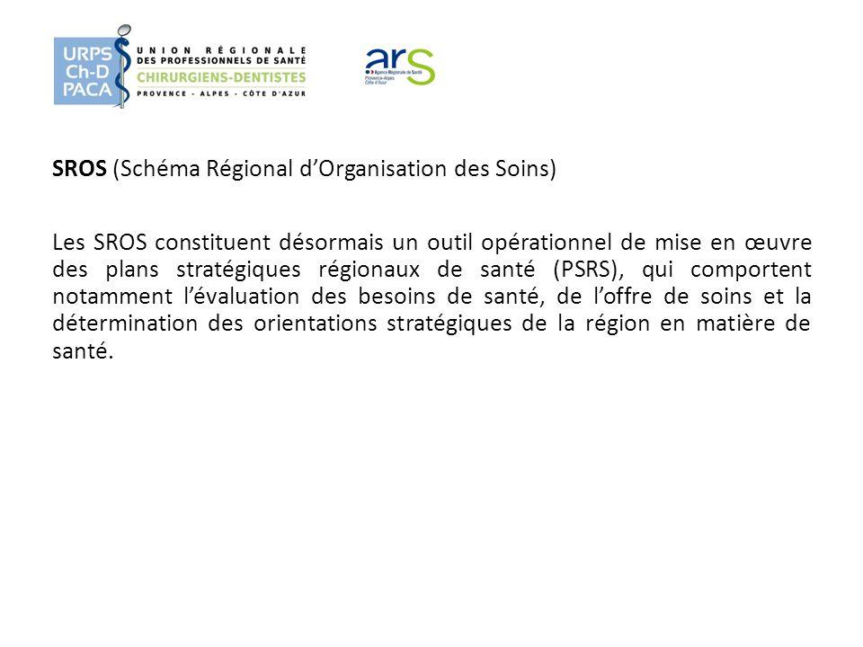 SROS (Schéma Régional dOrganisation des Soins) Les SROS constituent désormais un outil opérationnel de mise en œuvre des plans stratégiques régionaux