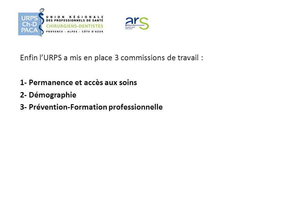 Enfin lURPS a mis en place 3 commissions de travail : 1- Permanence et accès aux soins 2- Démographie 3- Prévention-Formation professionnelle