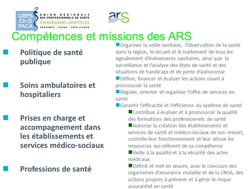 Compétences et missions des ARS Politique de santé publique Soins ambulatoires et hospitaliers Prises en charge et accompagnement dans les établisseme