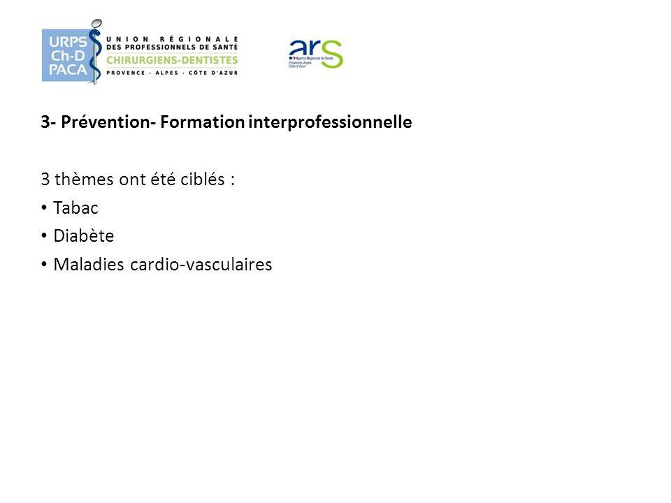 3- Prévention- Formation interprofessionnelle 3 thèmes ont été ciblés : Tabac Diabète Maladies cardio-vasculaires