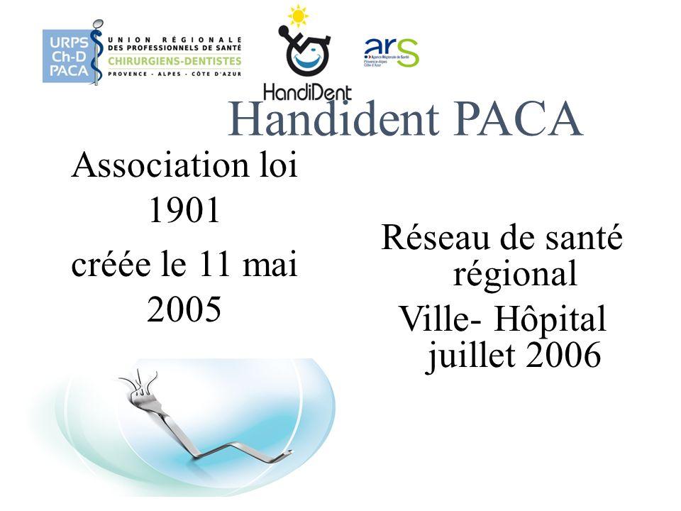 Handident PACA Association loi 1901 créée le 11 mai 2005 CA :15 membres bénévoles Réseau de santé régional Ville- Hôpital juillet 2006 1 ETP coordinat