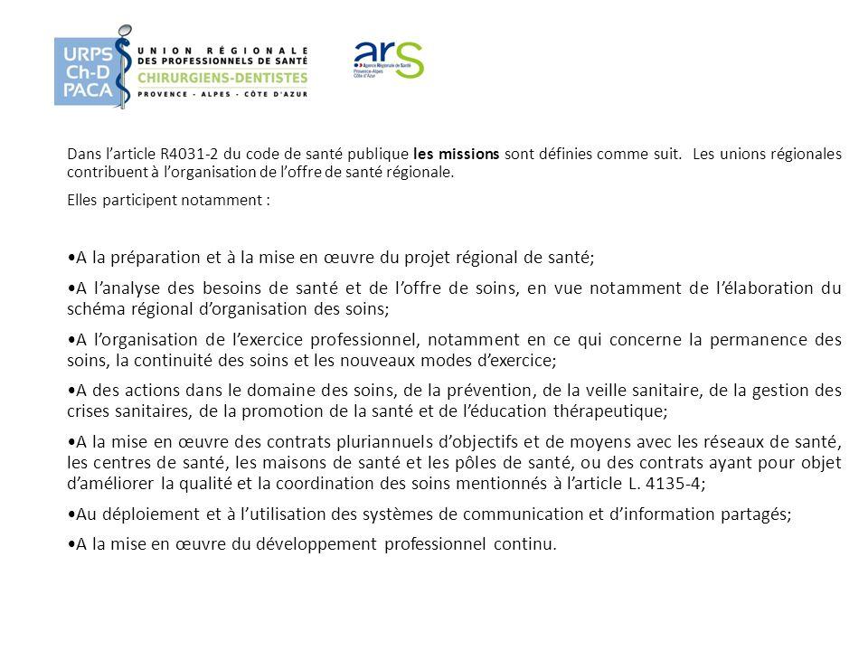 Dans larticle R4031-2 du code de santé publique les missions sont définies comme suit. Les unions régionales contribuent à lorganisation de loffre de