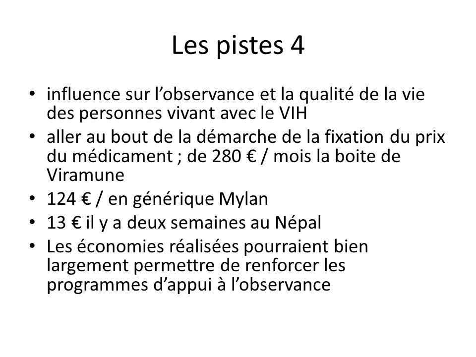 Les pistes 4 influence sur lobservance et la qualité de la vie des personnes vivant avec le VIH aller au bout de la démarche de la fixation du prix du médicament ; de 280 / mois la boite de Viramune 124 / en générique Mylan 13 il y a deux semaines au Népal Les économies réalisées pourraient bien largement permettre de renforcer les programmes dappui à lobservance