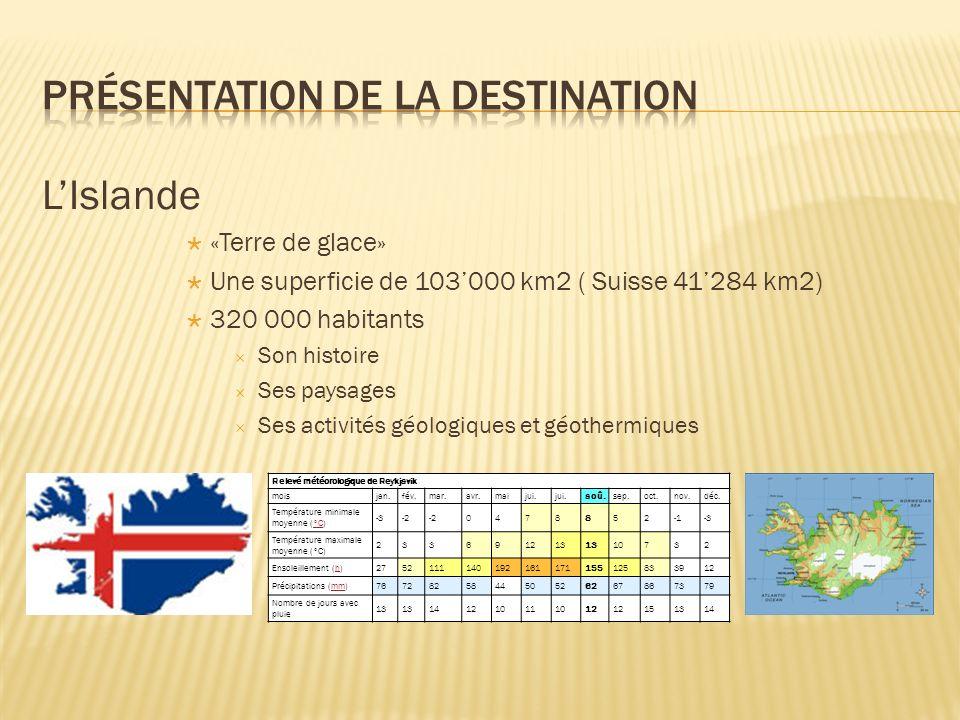 LIslande «Terre de glace» Une superficie de 103000 km2 ( Suisse 41284 km2) 320 000 habitants Son histoire Ses paysages Ses activités géologiques et gé