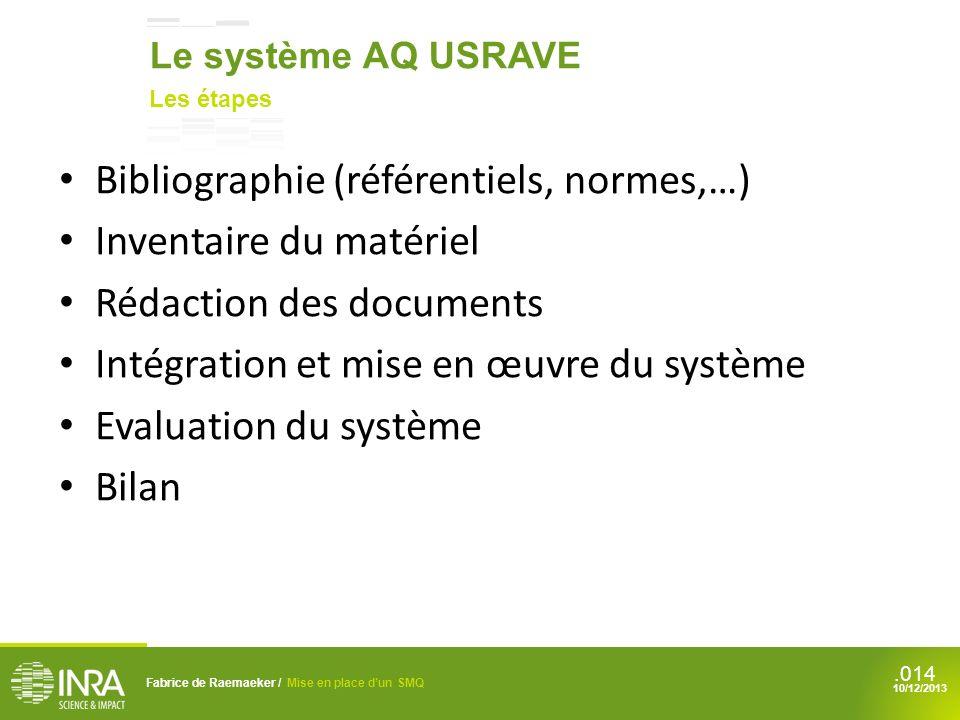 .014 Bibliographie (référentiels, normes,…) Inventaire du matériel Rédaction des documents Intégration et mise en œuvre du système Evaluation du systè