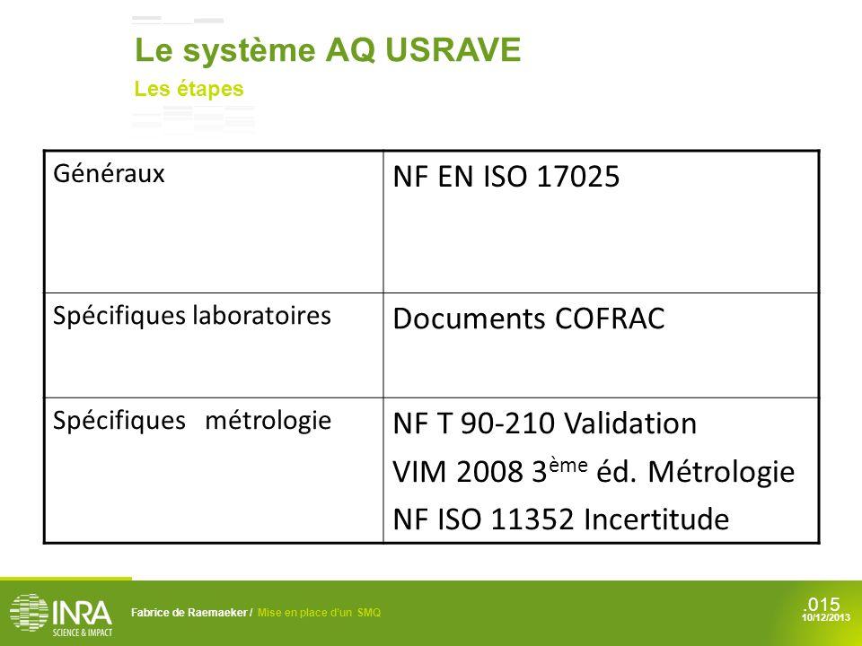 .015 Fabrice de Raemaeker / Mise en place dun SMQ 10/12/2013 Le système AQ USRAVE Les étapes Généraux NF EN ISO 17025 Spécifiques laboratoires Documen