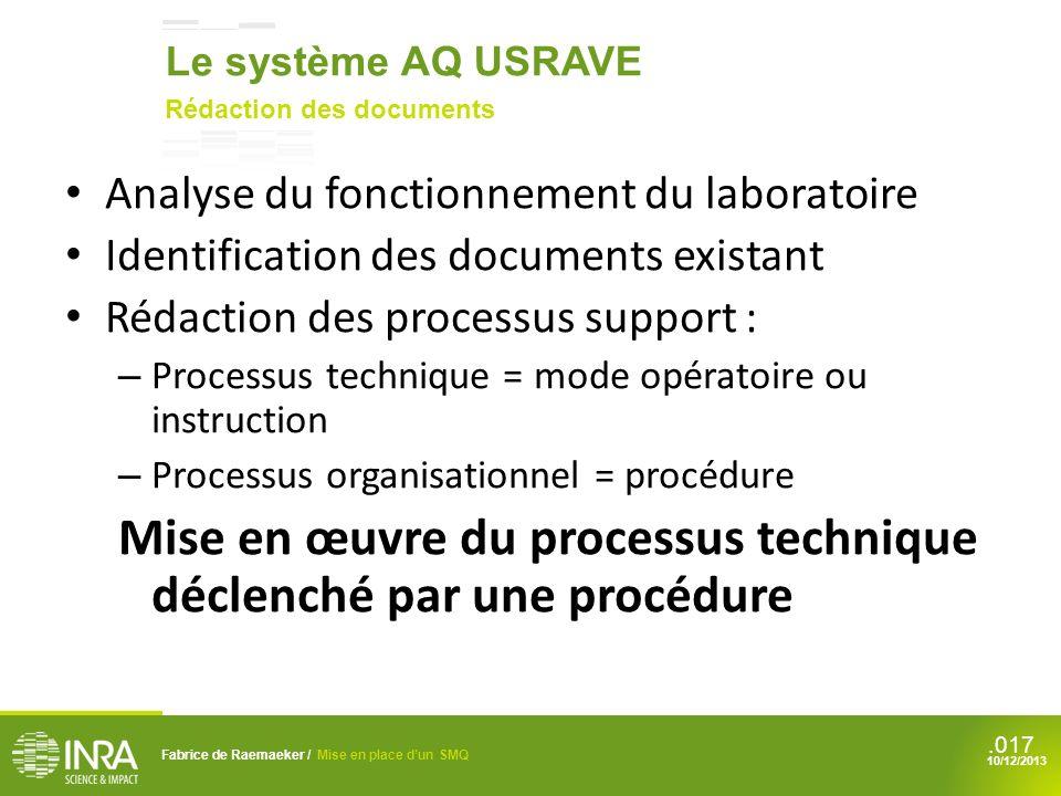 .017 Analyse du fonctionnement du laboratoire Identification des documents existant Rédaction des processus support : – Processus technique = mode opé