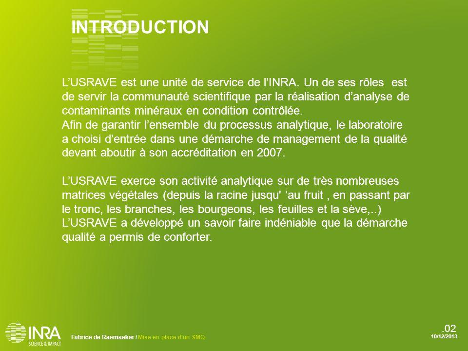 INTRODUCTION LUSRAVE est une unité de service de lINRA.