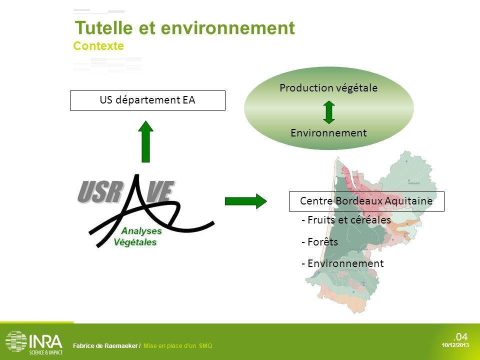 .04 Fabrice de Raemaeker / Mise en place dun SMQ 10/12/2013 Tutelle et environnement Contexte - Fruits et céréales - Forêts - Environnement US département EA Centre Bordeaux Aquitaine Production végétale Environnement