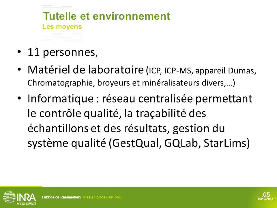 .05 11 personnes, Matériel de laboratoire ( ICP, ICP-MS, appareil Dumas, Chromatographie, broyeurs et minéralisateurs divers,…) Informatique : réseau