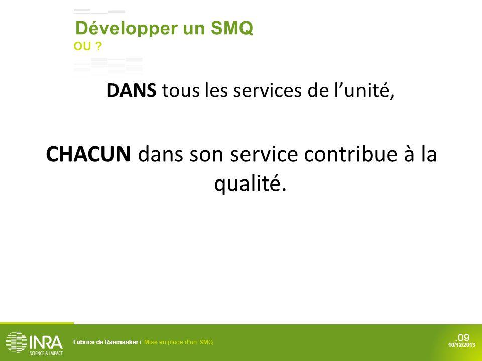 .09 DANS tous les services de lunité, CHACUN dans son service contribue à la qualité. Fabrice de Raemaeker / Mise en place dun SMQ 10/12/2013 Développ