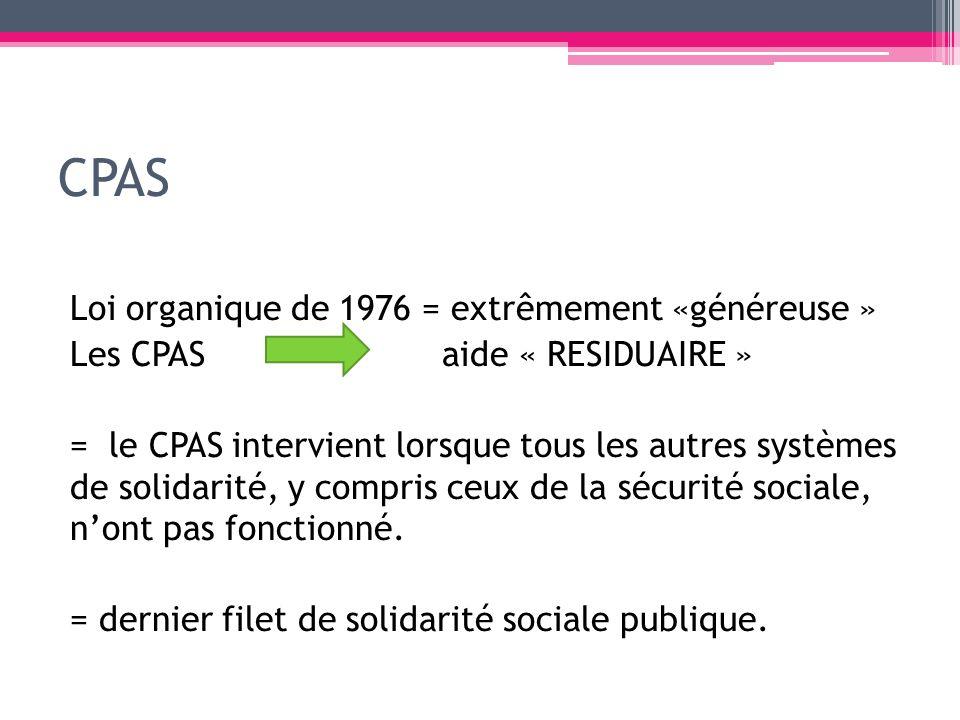 CPAS Loi organique de 1976 = extrêmement «généreuse » Les CPAS aide « RESIDUAIRE » = le CPAS intervient lorsque tous les autres systèmes de solidarité